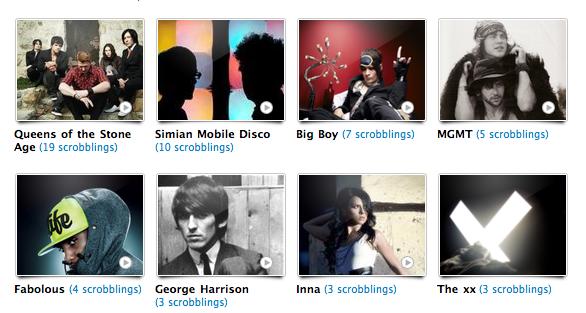 Artistas de la semana Sonesu #musicmonday Last.fm