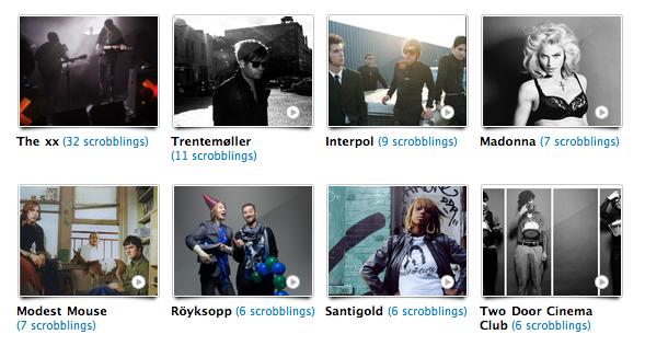 Artistas más escuchados del 26 de abril al 2 de mayo de 2010 - Last.fm