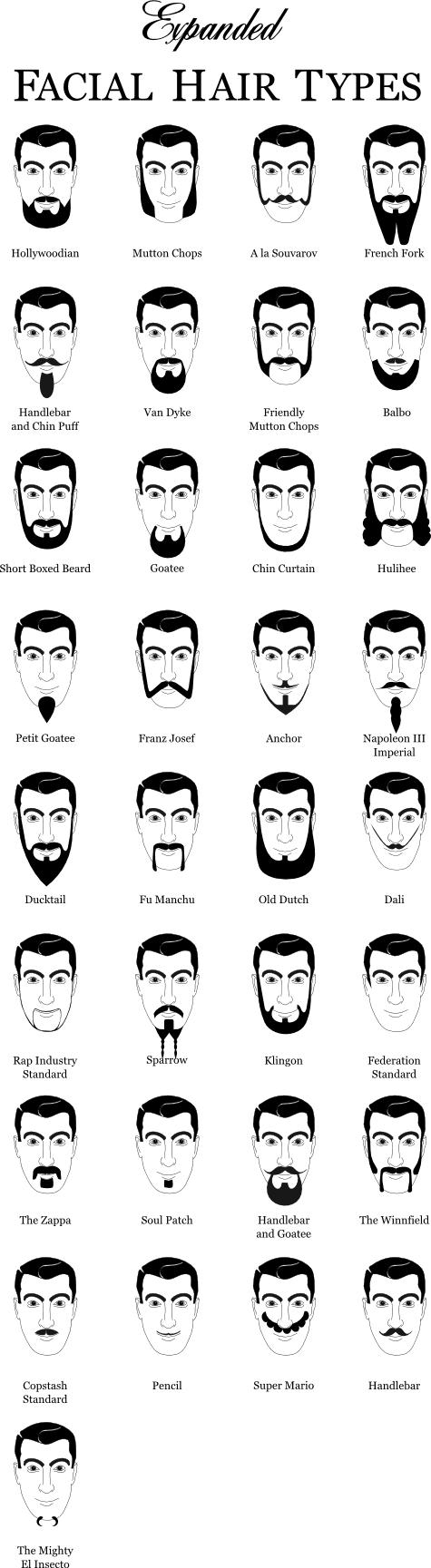tipos de barba perillas bigotes y patillas