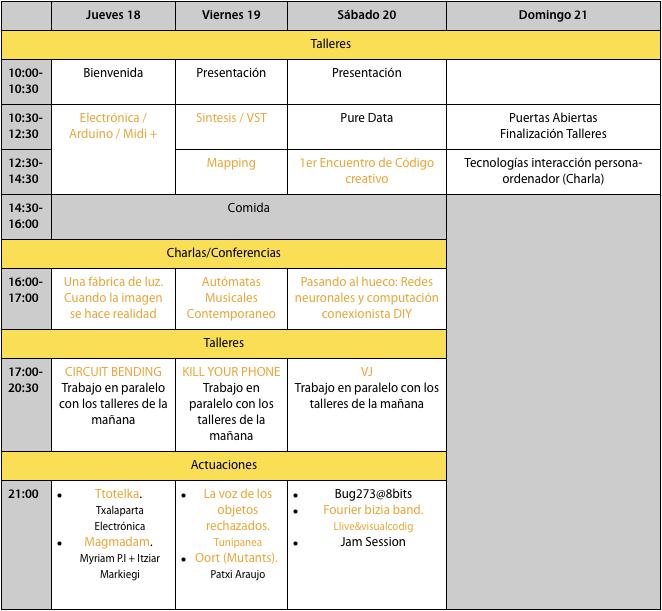 horarios de charlas y talleres teknotrakitana